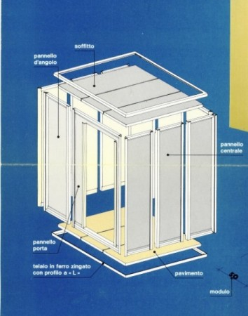 Industrial Design 28