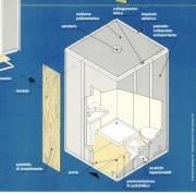 Industrial Design 27